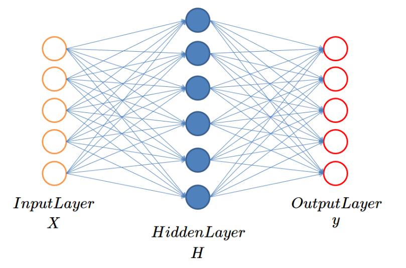 neural_network