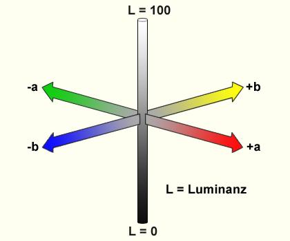 farbsysteme2-6