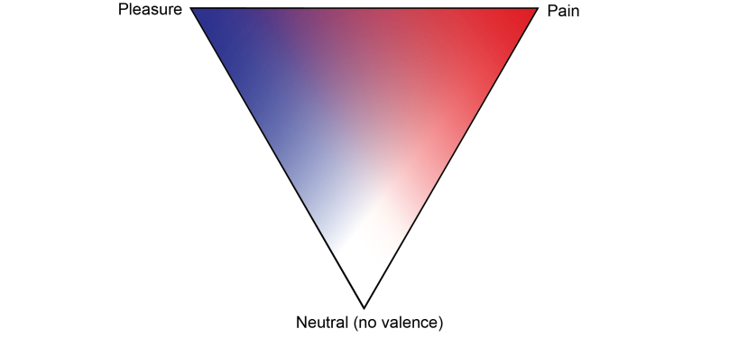 Valence-triangle.png