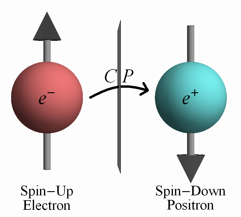 CPdiagram
