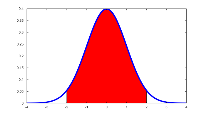 probability_density_function