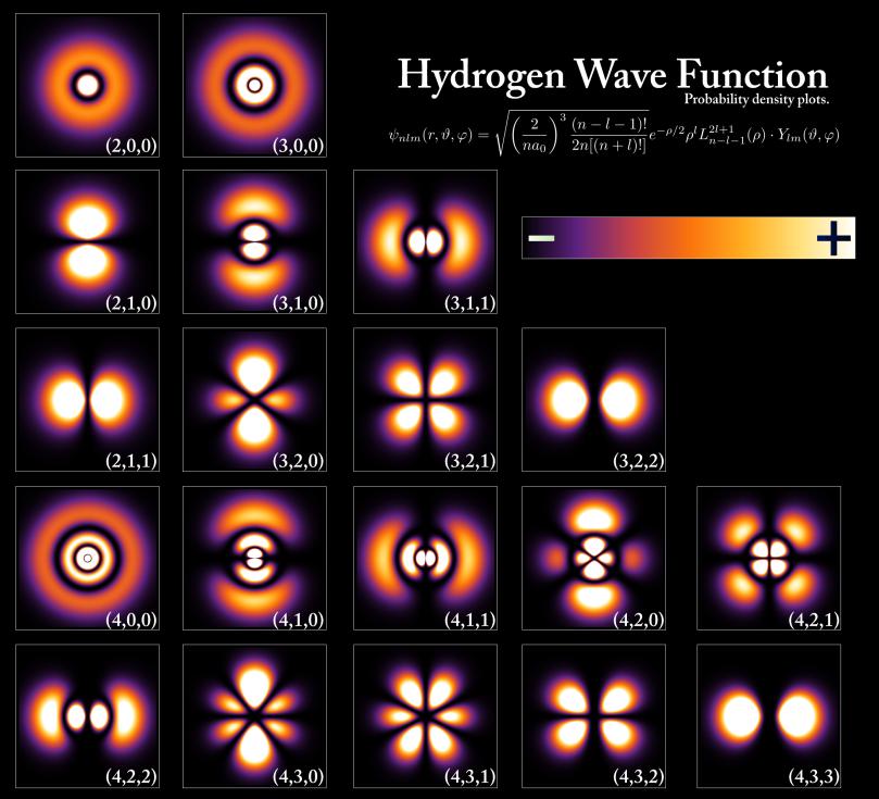 Hydrogen_Density_Plots.png